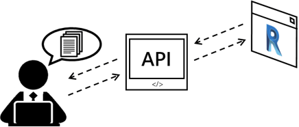 原創文章】衛武資訊內部訓練教材-Revit API 教學(一) | WeBIM