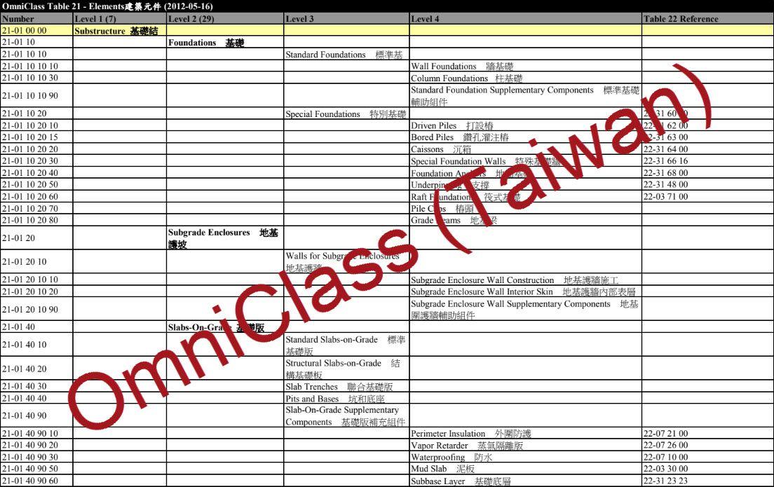 OminClass (Taiwan)
