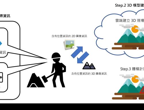 【資訊分享】日立建機&日立Solution工程現場雲端土方量計算技術服務發表