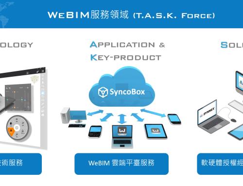 【服務發布】衛武資訊成為 Autodesk、聯強國際及建達國際授權合作夥伴,提供客戶完整軟硬體銷售服務